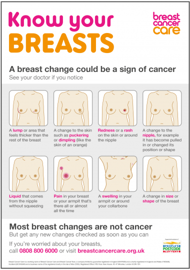 Know Your Breasts A3 Poster Bcc129 Breast Cancer Now