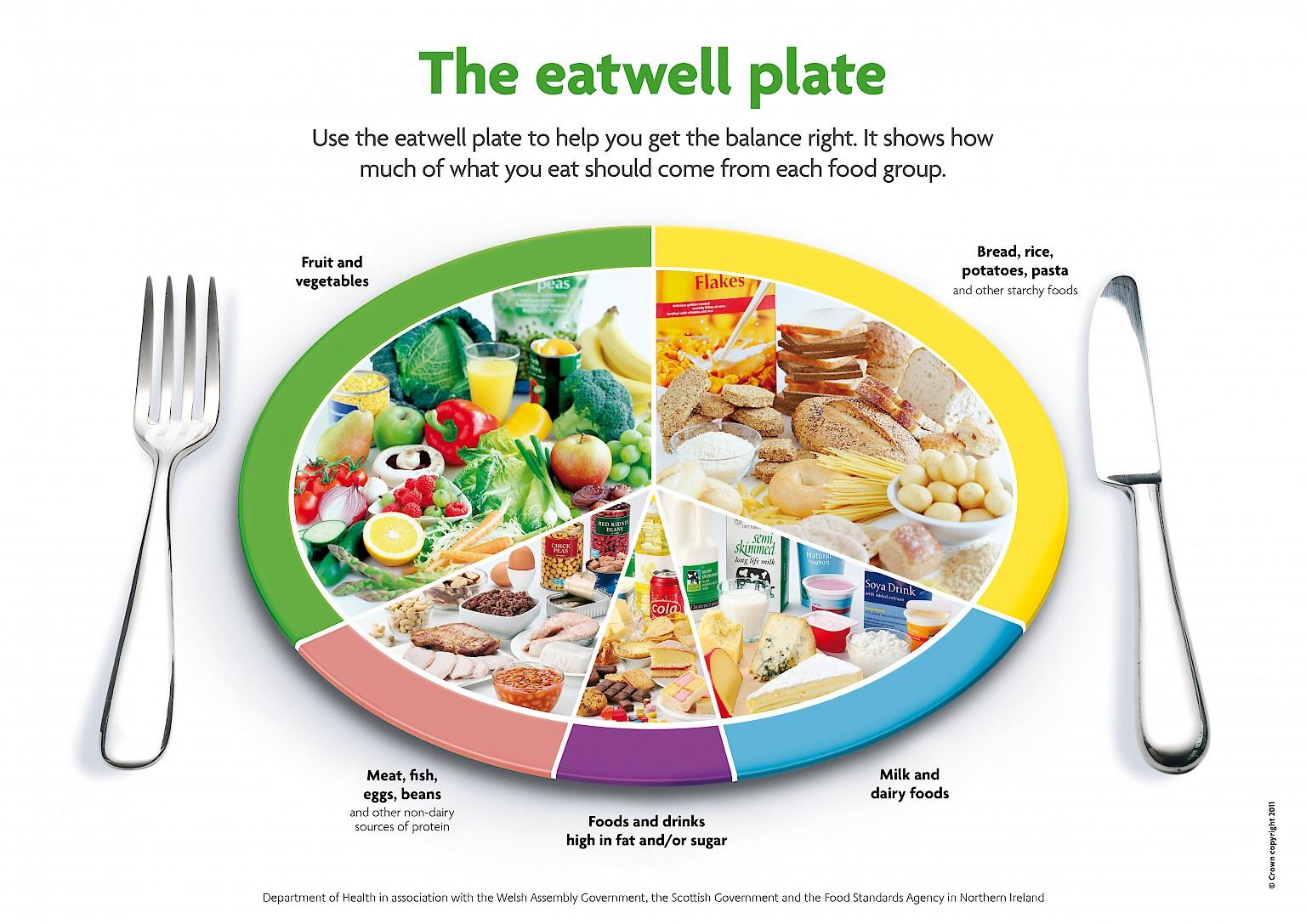 Healthy Liver Diet Plan