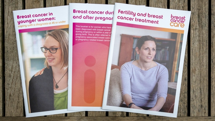 image of publications for younger women