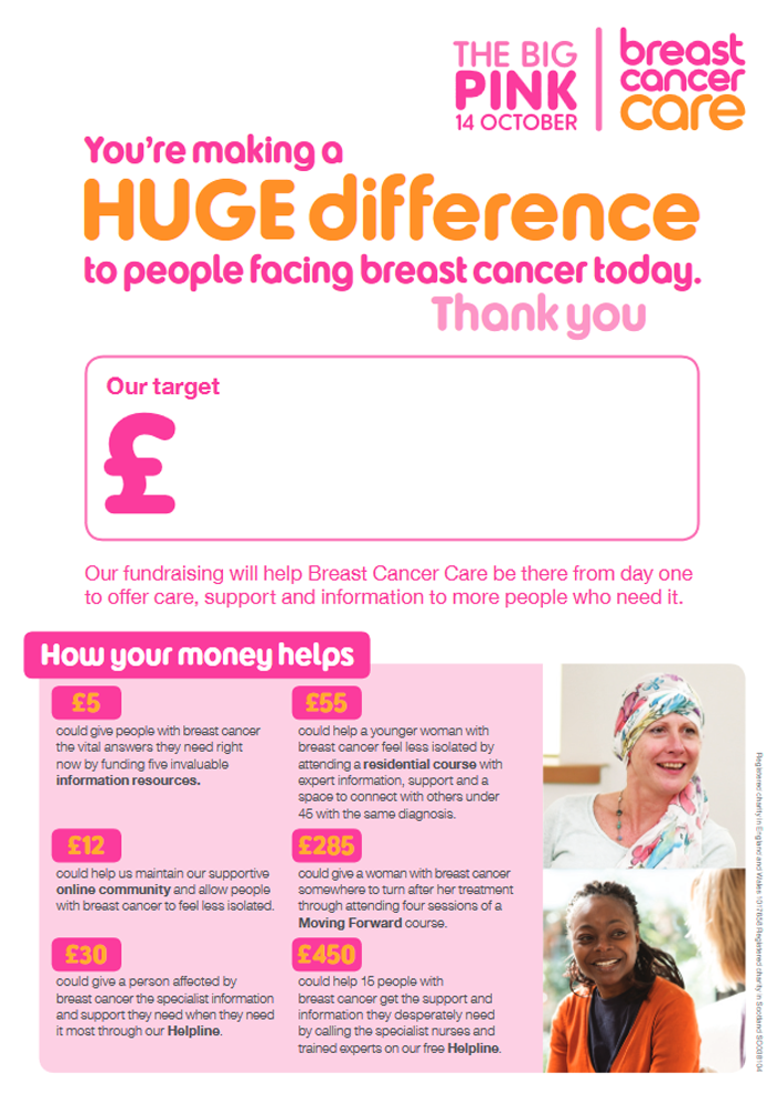A how your money helps poster