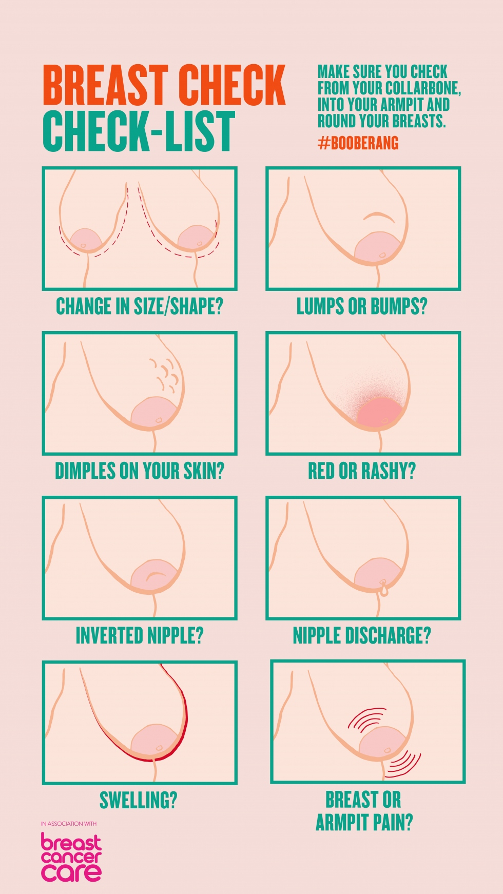 Breast shape 8 | Breast Cancer Care