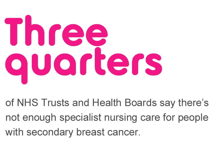 Three quarters of NHS Trusts and Health Boards say there's not enough specialist nursing