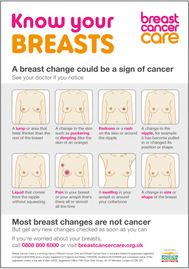 Know your breasts A4 poster